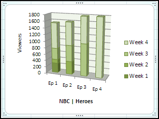 VERY simple ratings graphic